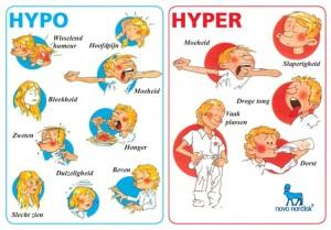 hypo-hyper
